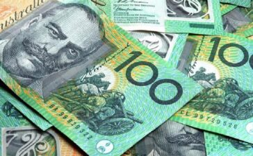 Australian Dollar to PKR